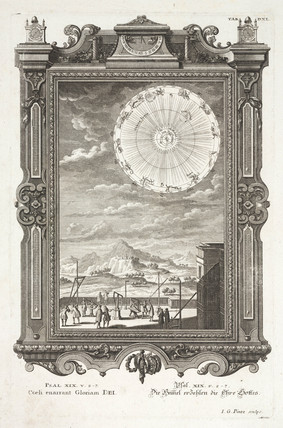 Rooftop observatory and the zodiac, c 1740s.
