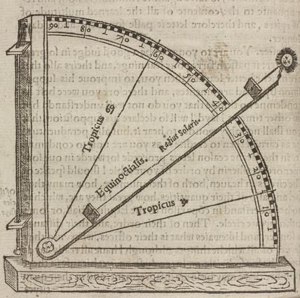 Quadrant, 1556.
