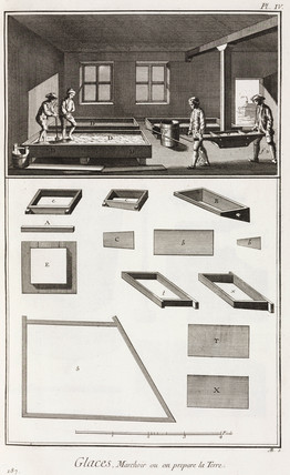 Glas-making: treading down the earth, 1765.
