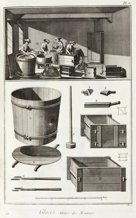 Glas-making: the moulder's workshop, 1765.