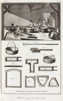 Glas-making: washing the sand, 1765.