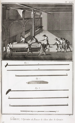 Glas-making: pushing the glas into the furnace, 1765.