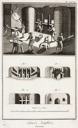 Glas-making: blowing the glas, 1765.