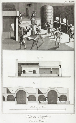 Glas-making: shaping and tempering, 1765.