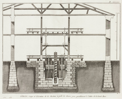 Glas-making: machine for polishing glas, 1765.