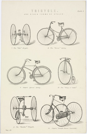 Early forms of cycles, late 19th century.