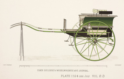 Ralli Car, c 1903.