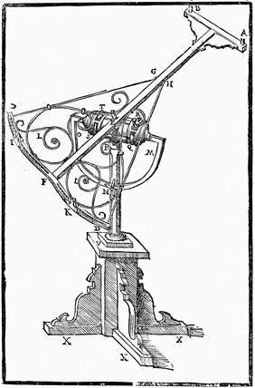 Tycho Brahe's double-arc instrument for measuring angular distances, 1590.
