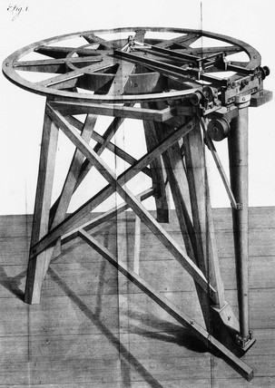 Ramsden's dividing engine, 1773.