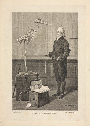 'Science is measurement', 1879-1880.