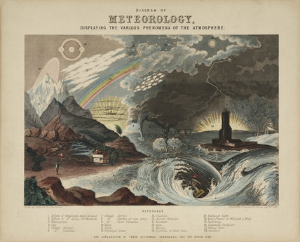 'Diagram of meteorology' , 1846.