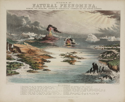 'Diagram of Natural Phenomena', c 1850.