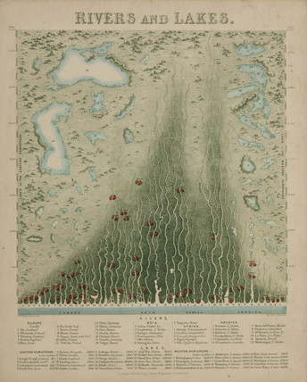 'Rivers and Lakes', c 1846.