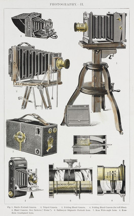 Eight kinds of cameras and lenses, mid to late 19th century.