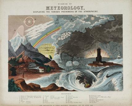 'Diagram of meteorology', 1846.