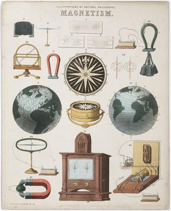 'Magnetism', 1850.