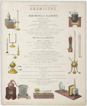 'Chemistry', 1850.