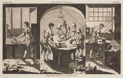 Hat making, 1754.