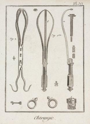 Forceps, 1780.