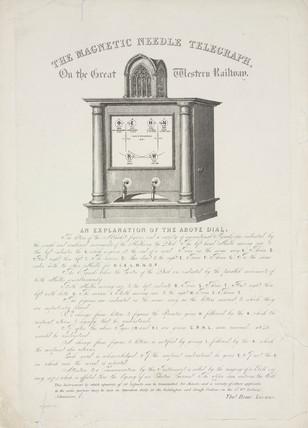 'The Magnetic Needle Telegraph, c 1843.