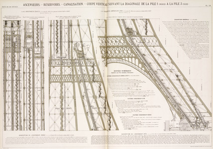 Diagram of the Eiffel Tower showing the lifts, c 1887.
