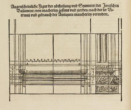 Proportions at the base of a column, 1548.