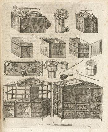 Utensils for making tea, 1712.