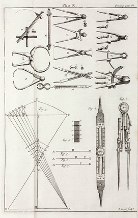 Drawing instruments, 1723.