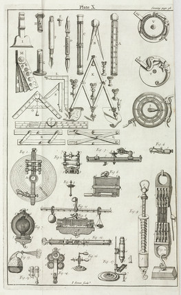 Drawing and measuring instruments, 1723.
