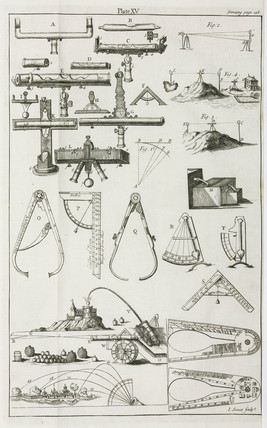 Measuring instruments, 1723.