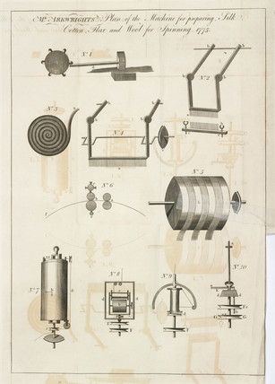 Richard Arkwright's machine for preparing yarn for spinning, 1775.