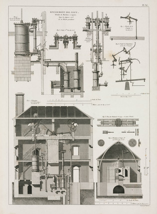 Steam-powered drainage machines, 1819.