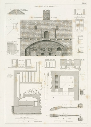Kiln for heating ore, 1819.