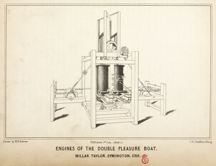 Engines of Miller's double pleasure boat, 1788.