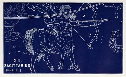 The constellation of Sagittarius (the Archer), 1895.