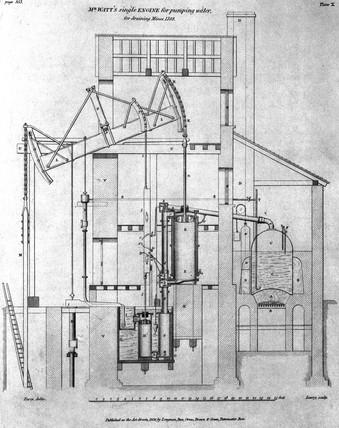 Watt's single-acting pumping engine, 1788.