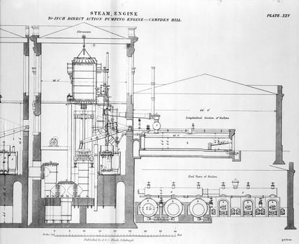 Bull engine, c 18th century.