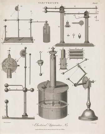 'Electrical Apparatus No 2', 1804.