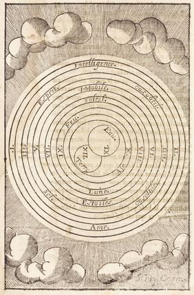 Cosmological chart, 1657.