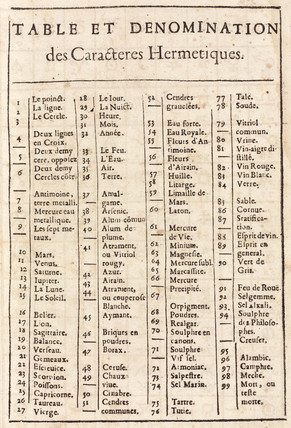 Explanation of Hermetic characters, 1657.