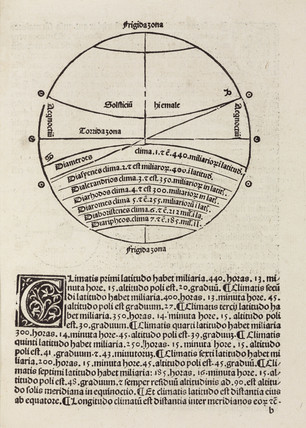 Climatic zones of the Earth, 1489.