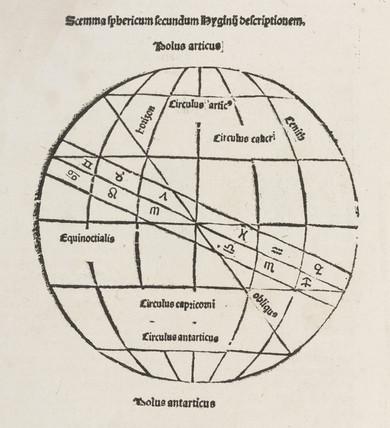 Celestial sphere, 1488.