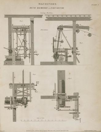 Brunel's block-making machinery, 1820.