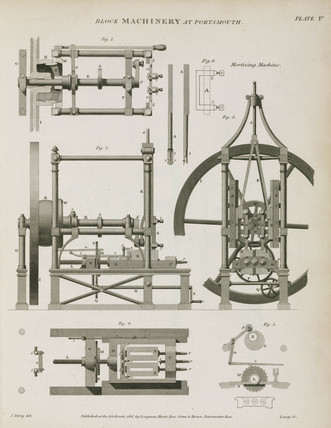 Brunel's mortising machine, 1820.