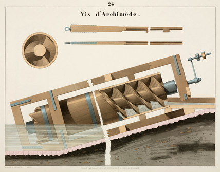 Archimedes' screw, 1856.