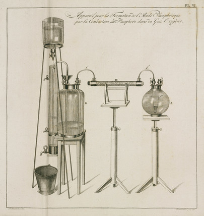 Apparatus for the formation of phosphoric acid, 1798.