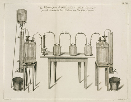 Apparatus for the formation of carbonic acid, 1798.