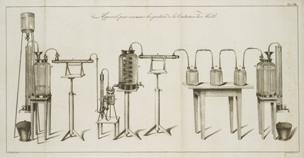 Apparatus for examining the results of an experiment, 1798.