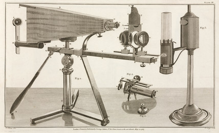 Lucernal microscope, 1787.