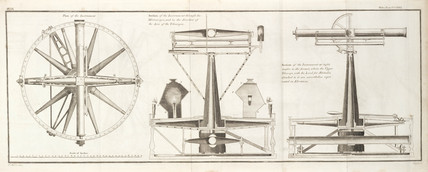 Plan and section of surveying instrument, 1799.